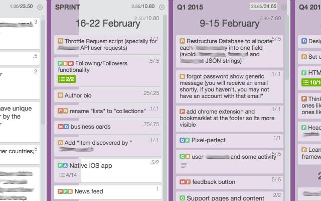 The Best Trello Add-Ons and Chrome Extensions You Need To Play With