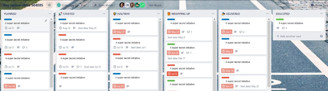 A Trello board showing key deliverables
